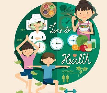 การหลีกเลี่ยงจากอบายมุขทำให้สุขภาพดีทางอ้อม